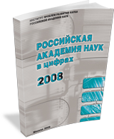 Russian Academy of Sciences in Figures: 2008