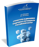 The Structure and Trends in the Human Research Capacity of Russian Science
